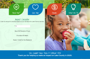 Example of an online impact calculator from the Lake Cares Food Pantry website.