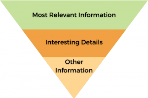 """Invented pyramid with text from top to bottom that reads, """" Most Relevant Information, Interesting Details, Other Information."""""""